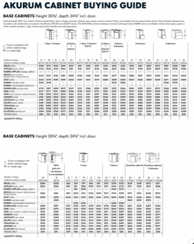 kitchen cabinet sizes ikea - Ikea Akurum Kitchen Cabinets