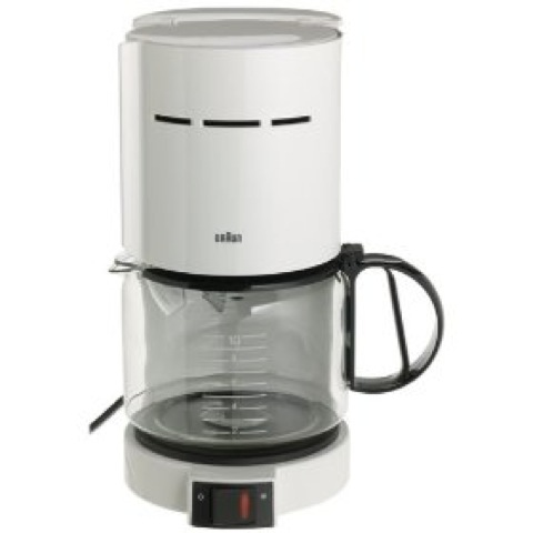 Braun Coffee Maker Repair Guide : Early Risers - Eastern Time Zone - Page 101 MyFitnessPal.com